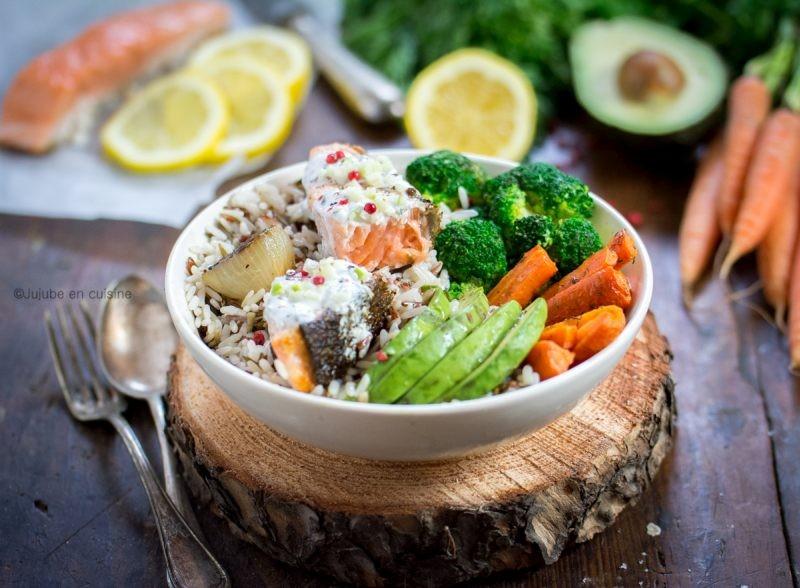 Bol de Bouddha au saumon | Jujube en cuisine