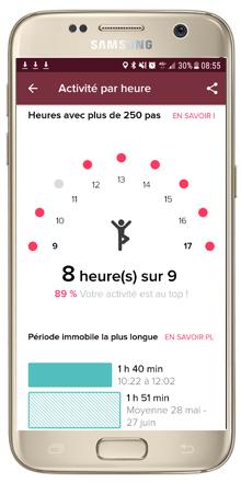 Suivi de l'activité par heure (objectif : 250 pas/heure) | Mon avis sur la Fitbit Charge 2 | jujube en cuisine