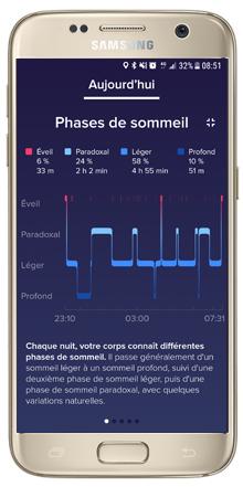 Suivi du sommeil quotidien et hebdomadaire | Mon avis sur la Fitbit Charge 2 | jujube en cuisine